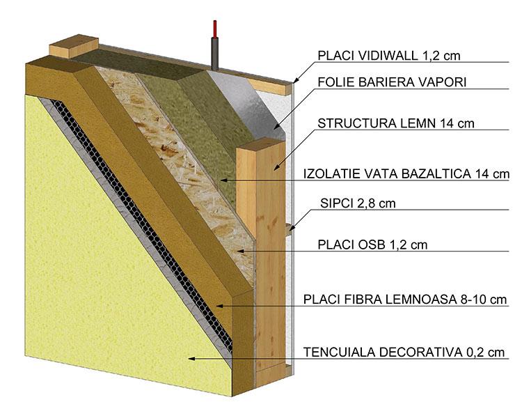 Case Prefabricate Case Lemn Barat System Romania